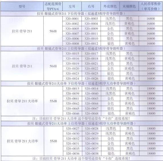 德国拉贝眼镜式骨导助听器价格表¥16800